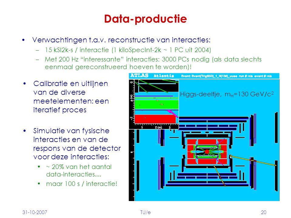 Data-productie Verwachtingen t.a.v. reconstructie van interacties: