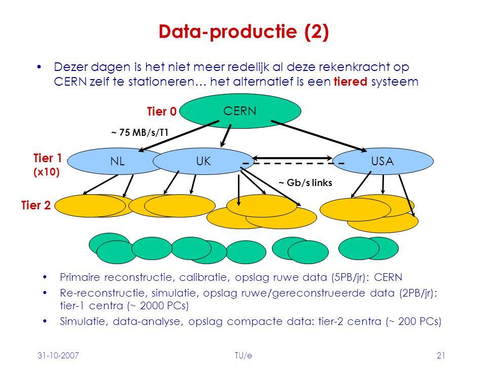 Data-productie (2) Dezer dagen is het niet meer redelijk al deze rekenkracht op CERN zelf te stationeren… het alternatief is een tiered systeem.
