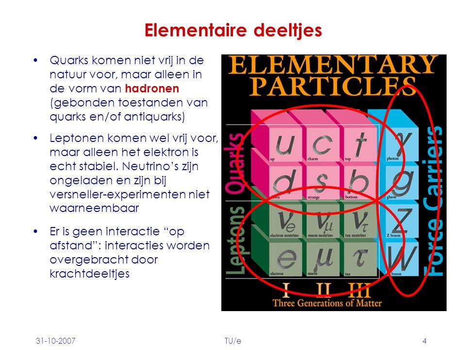 Elementaire deeltjes Quarks komen niet vrij in de natuur voor, maar alleen in de vorm van hadronen (gebonden toestanden van quarks en/of antiquarks)