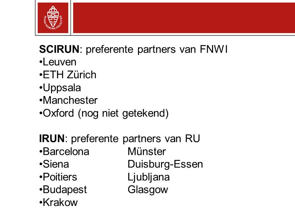 SCIRUN: preferente partners van FNWI
