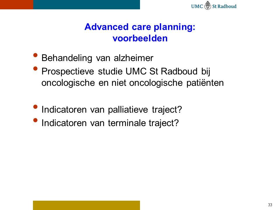 Preventief Palliatief Consult Patiënt met risico indicatoren: