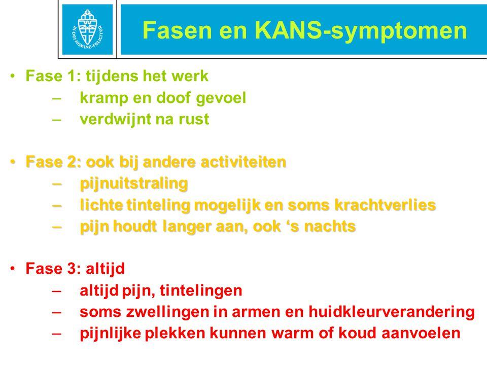 Fasen en KANS-symptomen