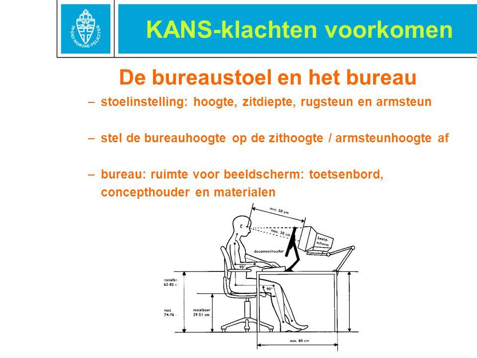 De bureaustoel en het bureau