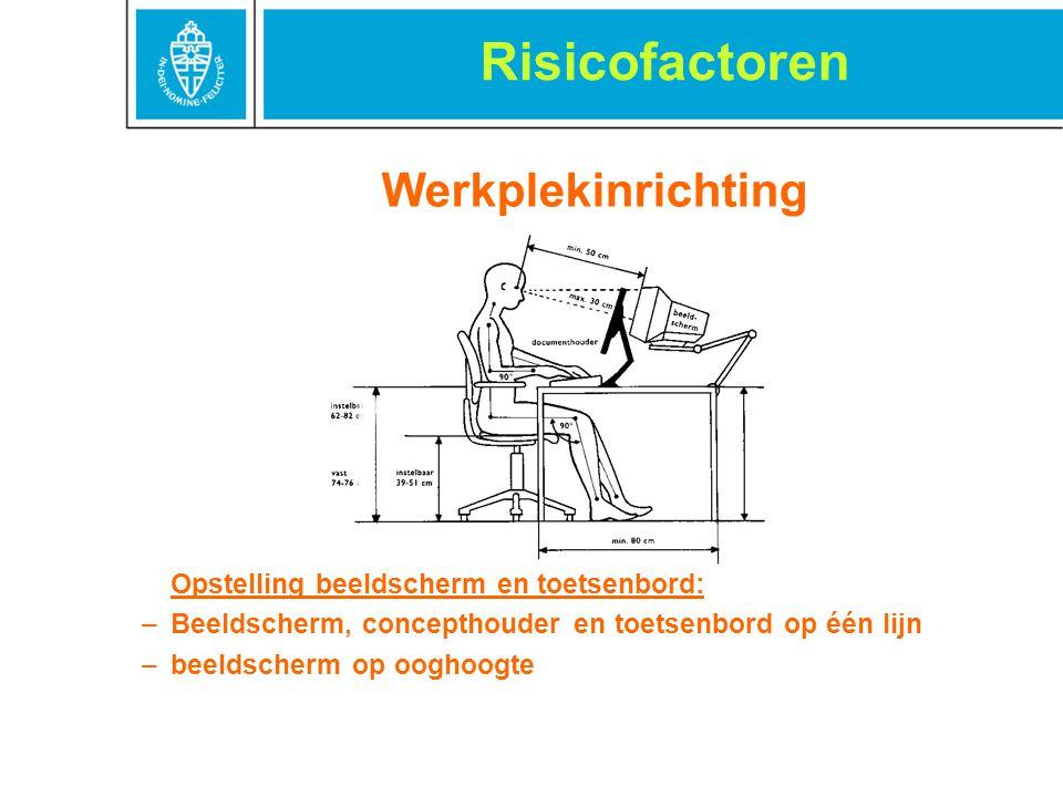 Risicofactoren Werkplekinrichting