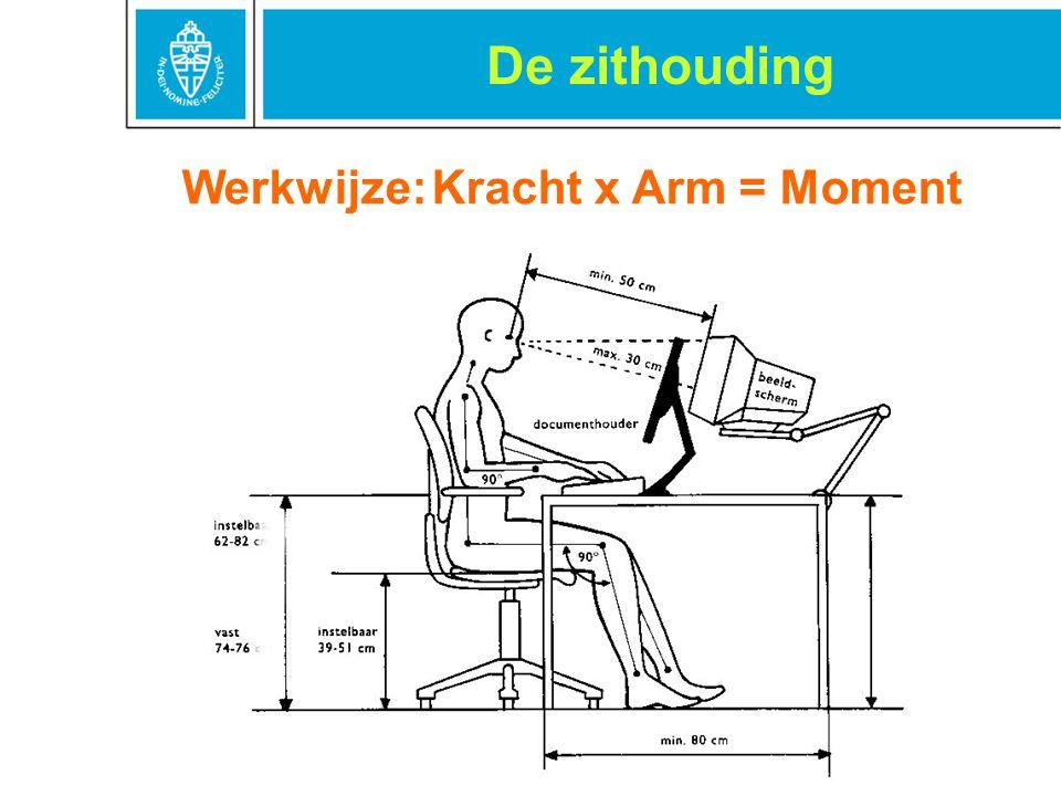 Werkwijze: Kracht x Arm = Moment