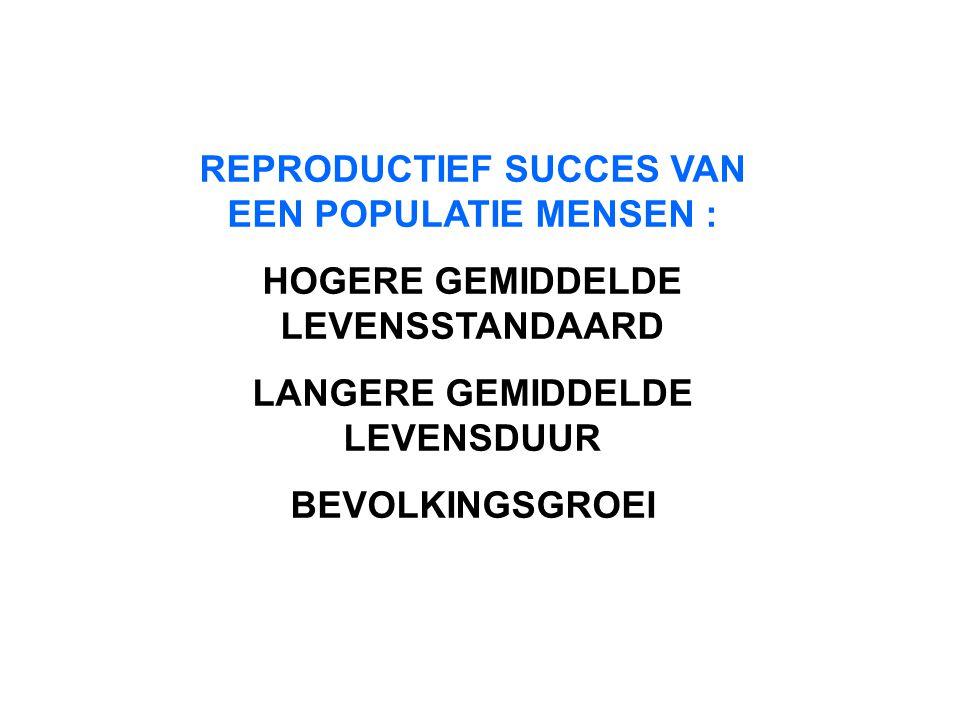 REPRODUCTIEF SUCCES VAN EEN POPULATIE MENSEN :