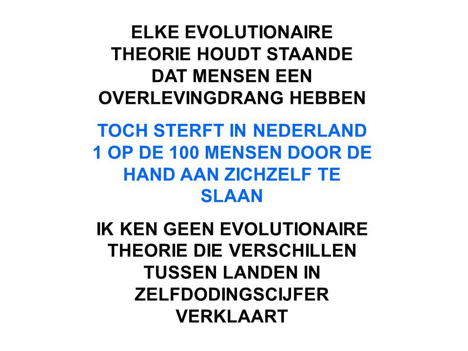 ELKE EVOLUTIONAIRE THEORIE HOUDT STAANDE DAT MENSEN EEN OVERLEVINGDRANG HEBBEN