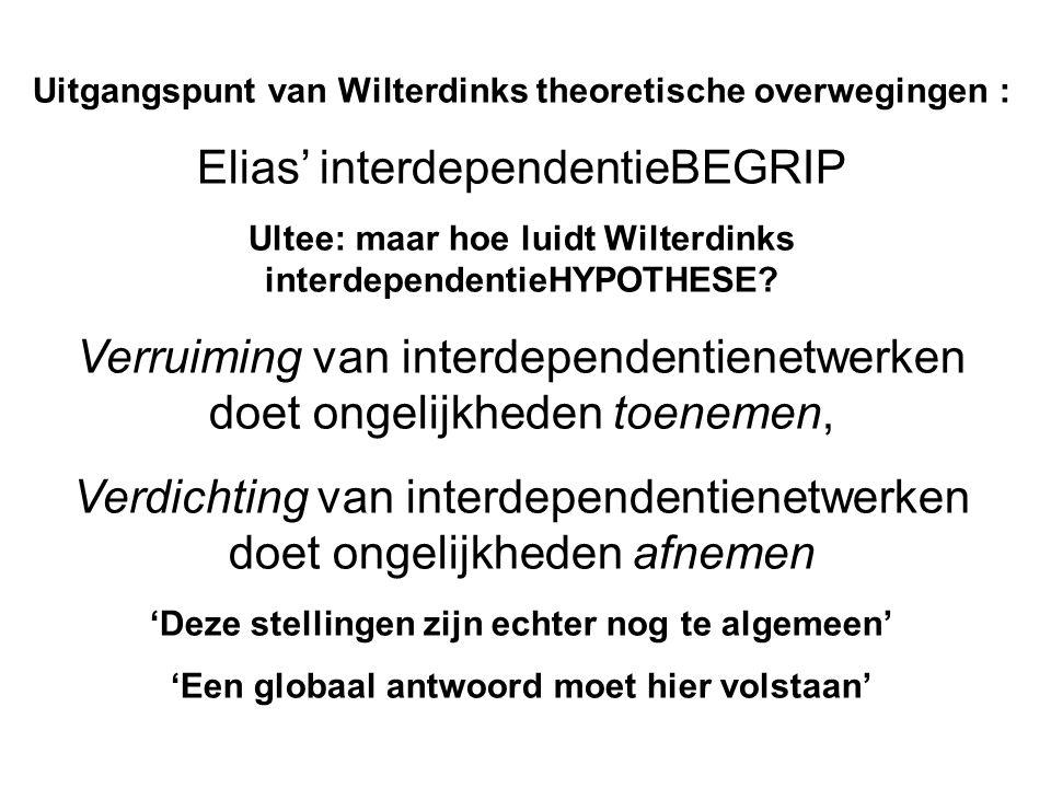 Elias' interdependentieBEGRIP