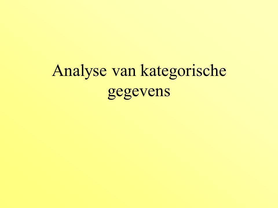 Analyse van kategorische gegevens