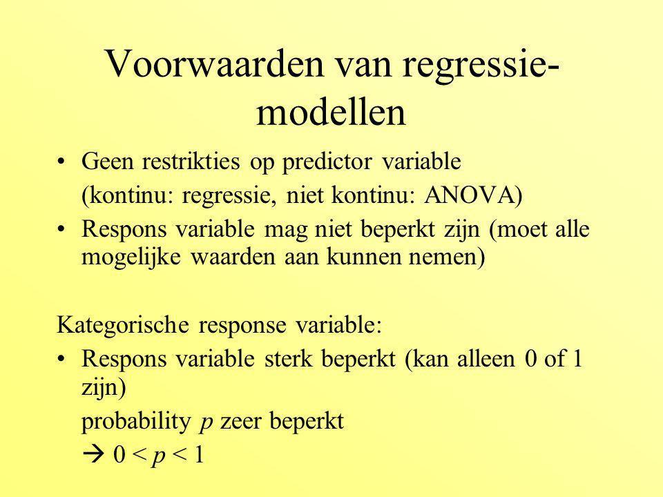 Voorwaarden van regressie-modellen