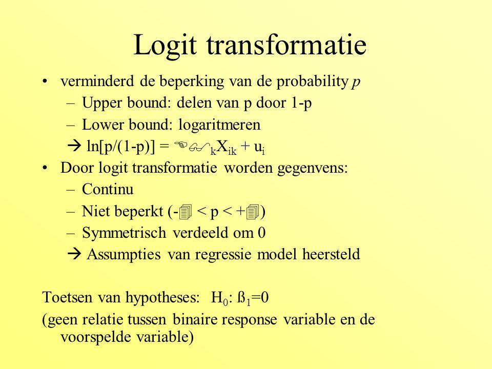 Logit transformatie verminderd de beperking van de probability p