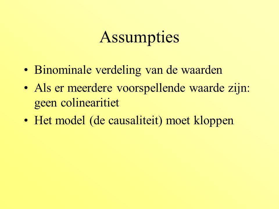 Assumpties Binominale verdeling van de waarden