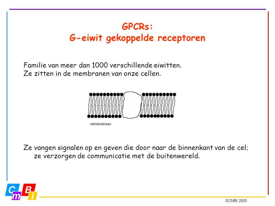 GPCRs: G-eiwit gekoppelde receptoren