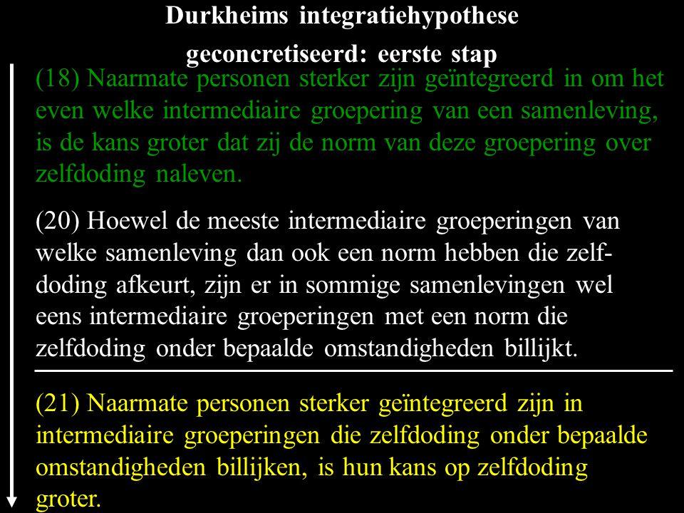 Durkheims integratiehypothese geconcretiseerd: eerste stap