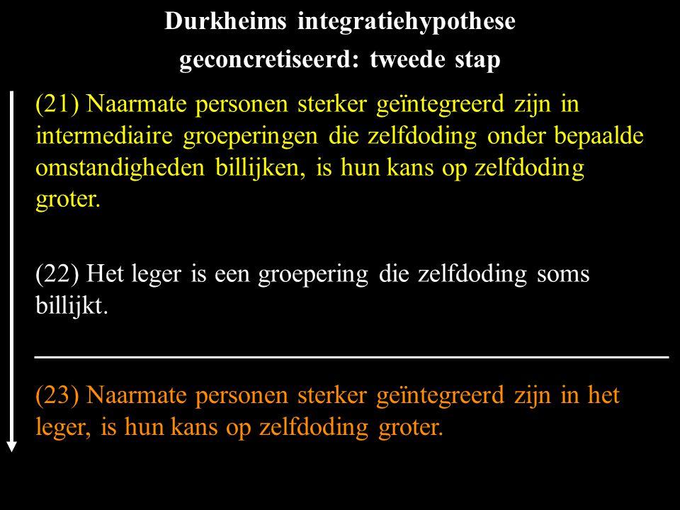 Durkheims integratiehypothese geconcretiseerd: tweede stap