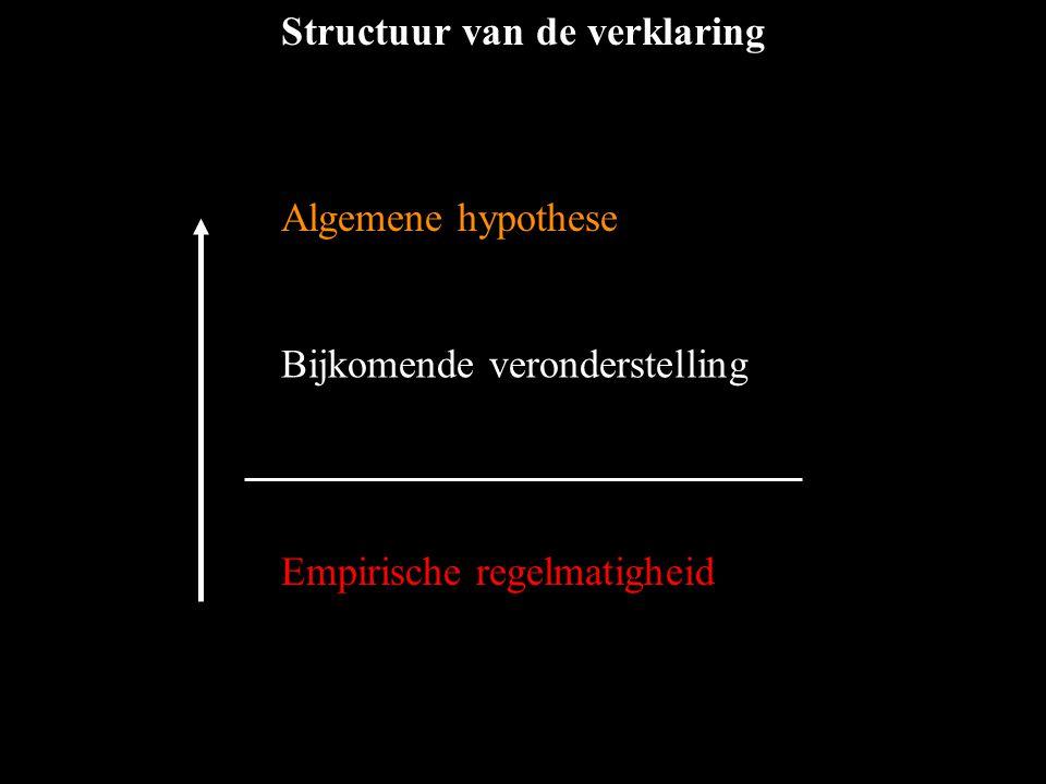 Structuur van de verklaring