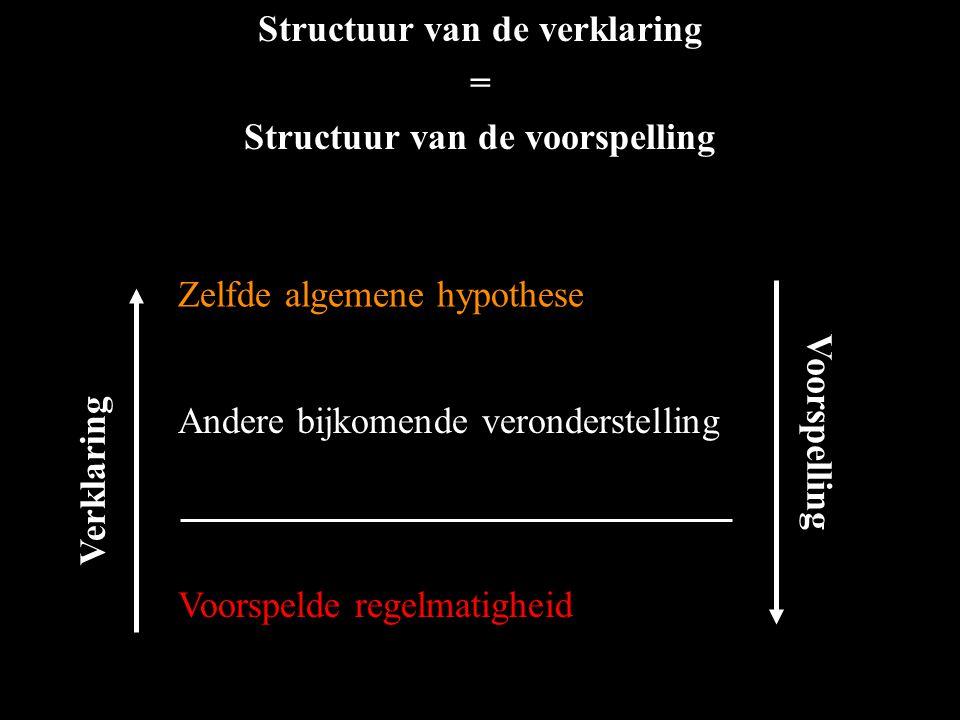 Structuur van de verklaring Structuur van de voorspelling