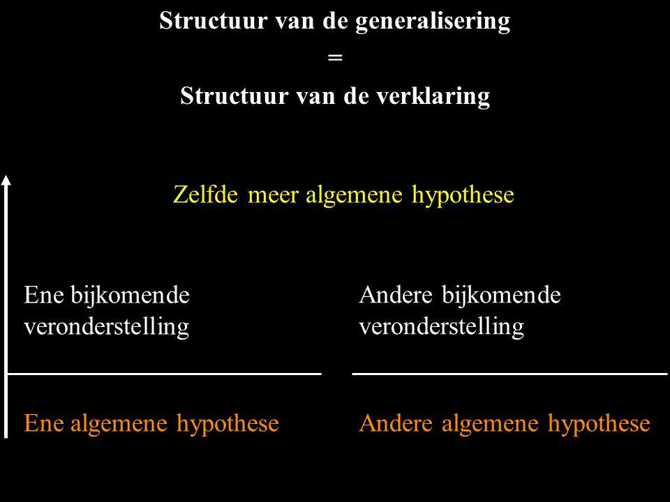 Structuur van de generalisering Structuur van de verklaring