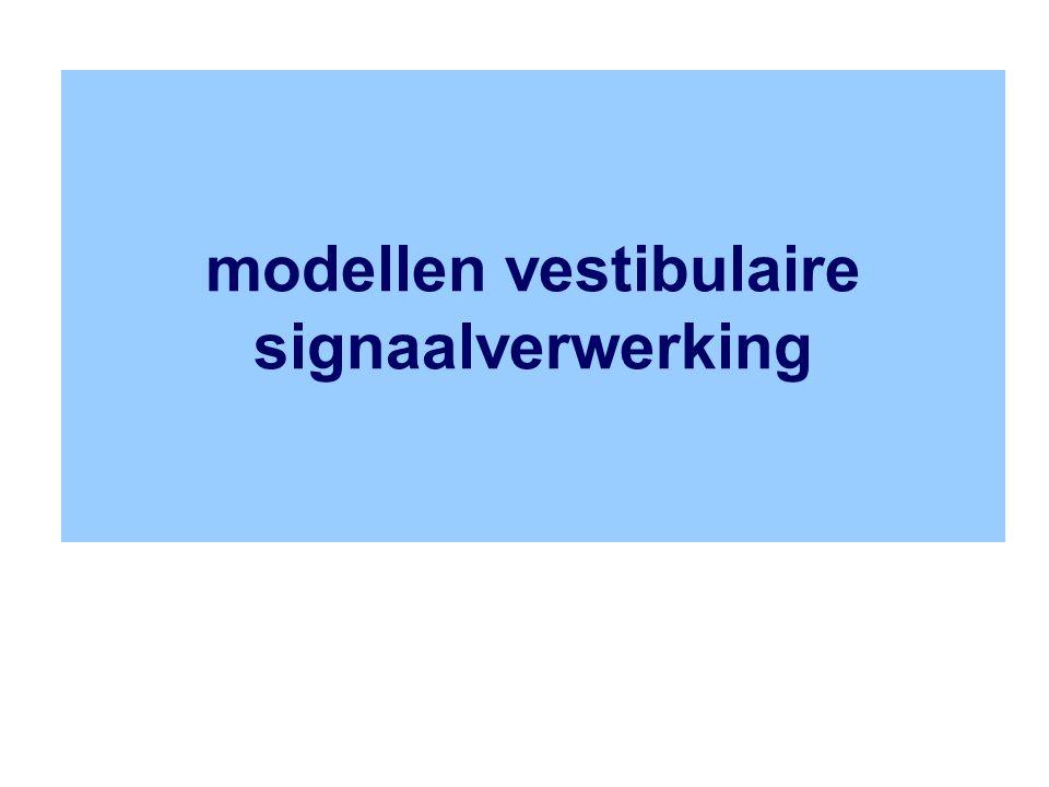 modellen vestibulaire signaalverwerking