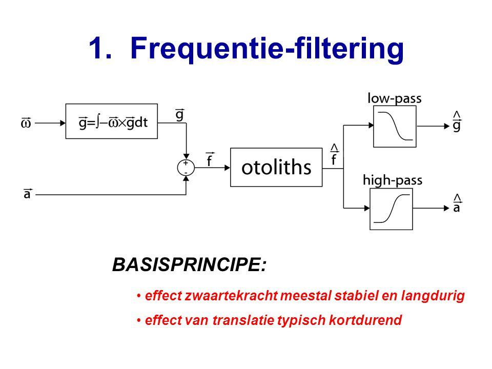 1. Frequentie-filtering