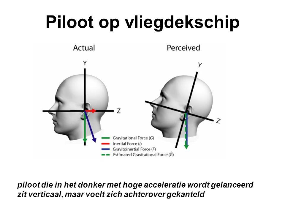 Piloot op vliegdekschip