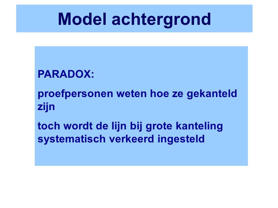 Model achtergrond PARADOX: proefpersonen weten hoe ze gekanteld zijn