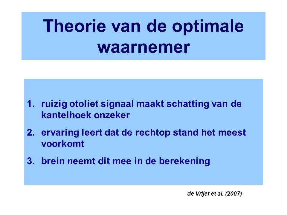 Theorie van de optimale waarnemer