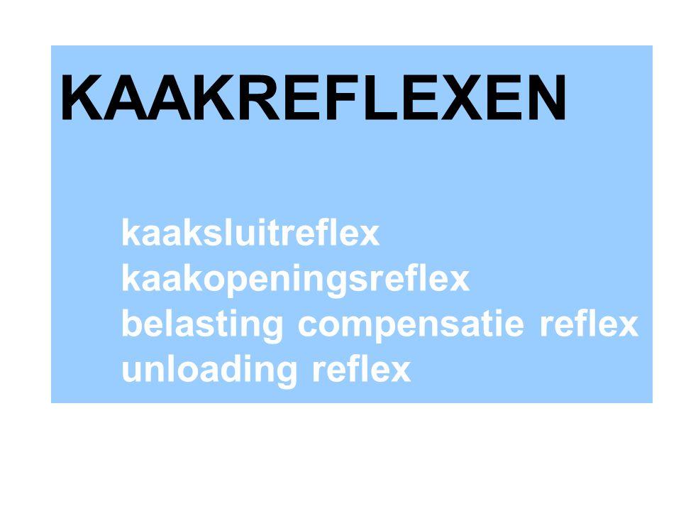 KAAKREFLEXEN kaaksluitreflex kaakopeningsreflex belasting compensatie reflex unloading reflex