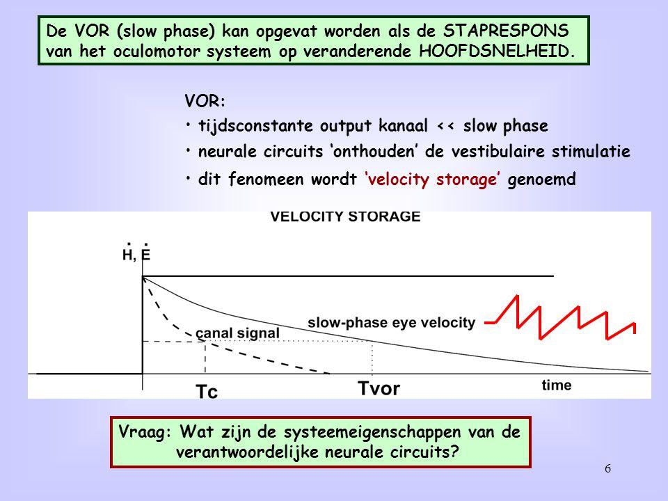 De VOR (slow phase) kan opgevat worden als de STAPRESPONS