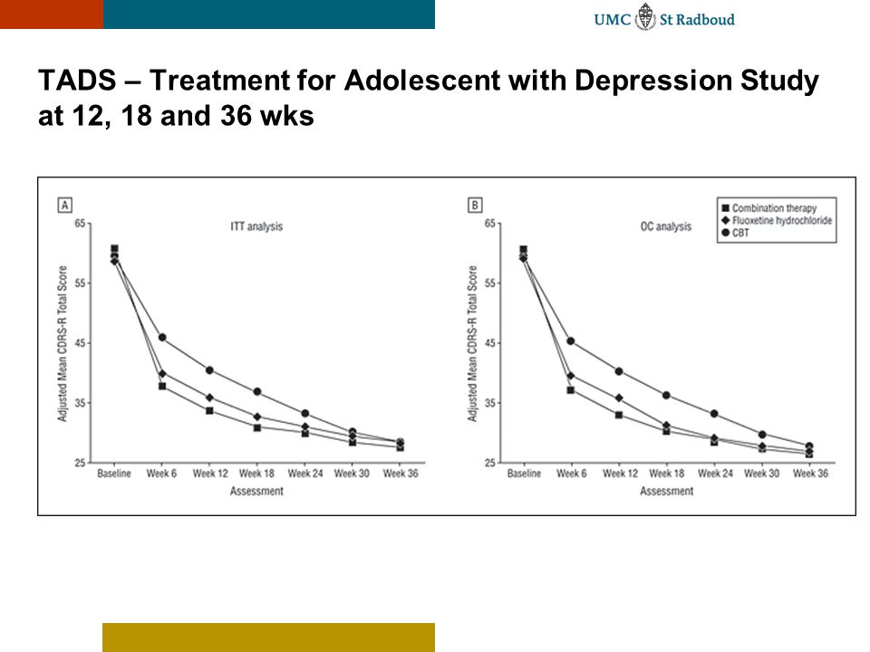 TADS – Treatment for Adolescent with Depression Study at 12, 18 and 36 wks
