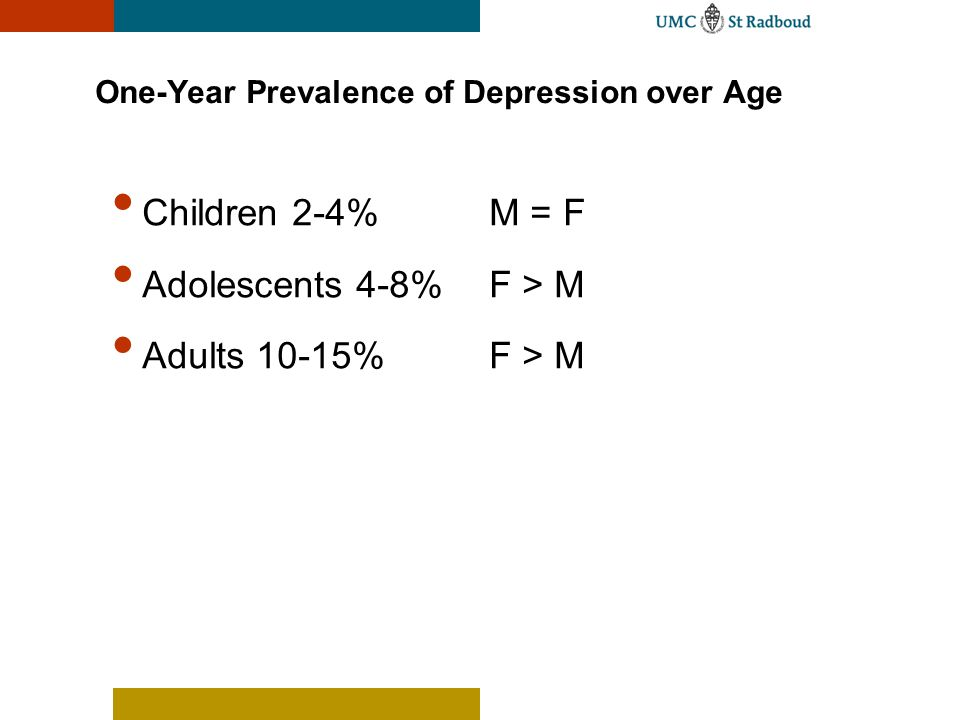 One-Year Prevalence of Depression over Age