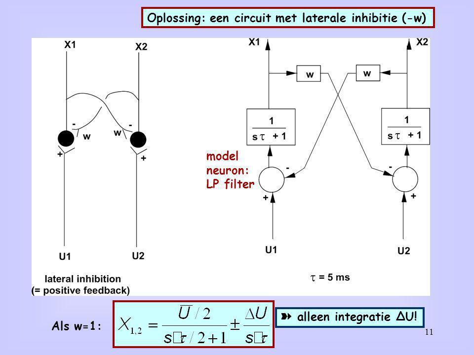 Oplossing: een circuit met laterale inhibitie (-w)