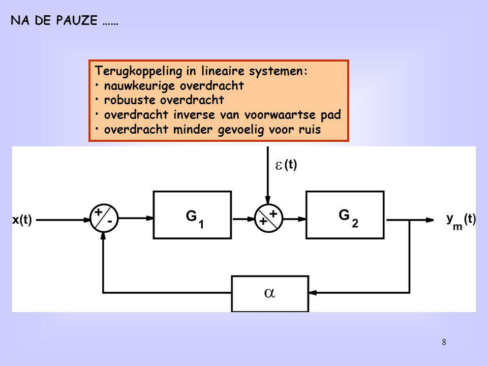 NA DE PAUZE …… Terugkoppeling in lineaire systemen: nauwkeurige overdracht. robuuste overdracht. overdracht inverse van voorwaartse pad.