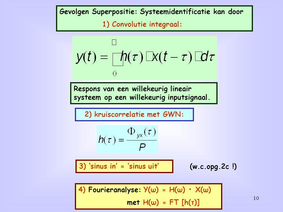 Relatie tussen de impulsrespons h(τ) en andere signalen: