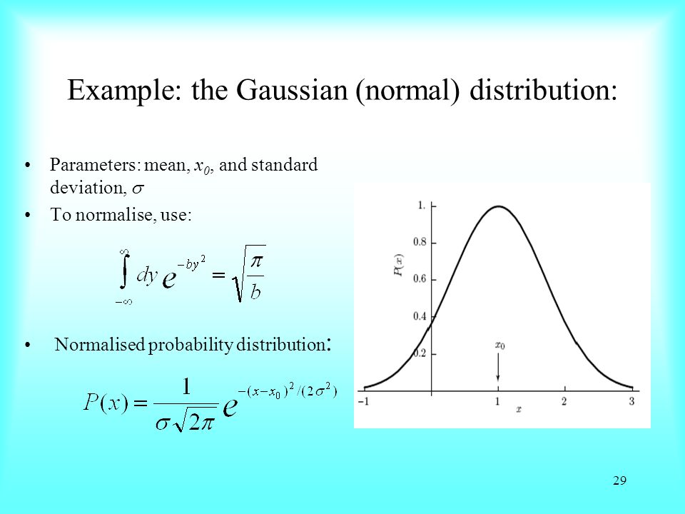 Example: the Gaussian (normal) distribution: