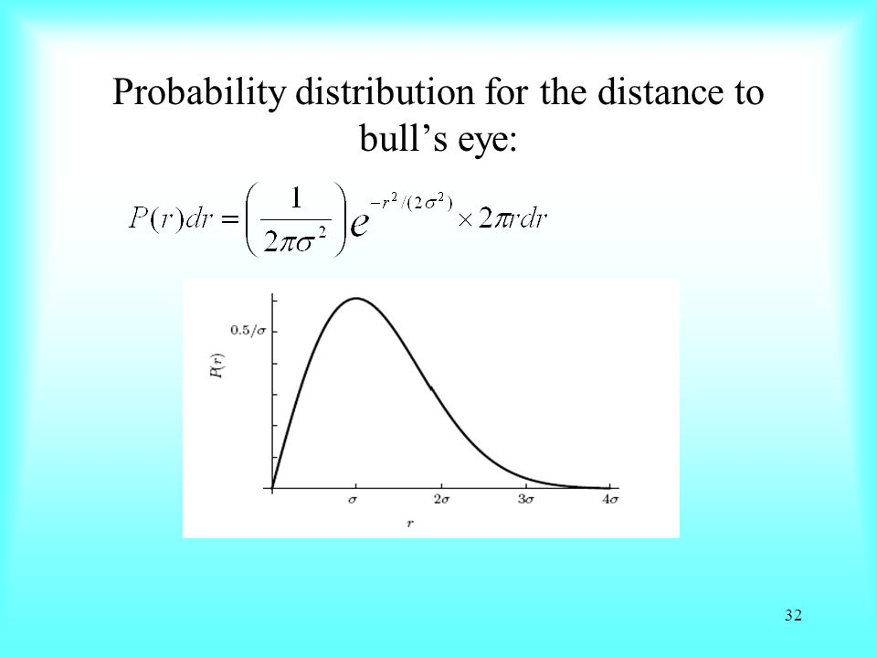 Probability distribution for the distance to bull's eye: