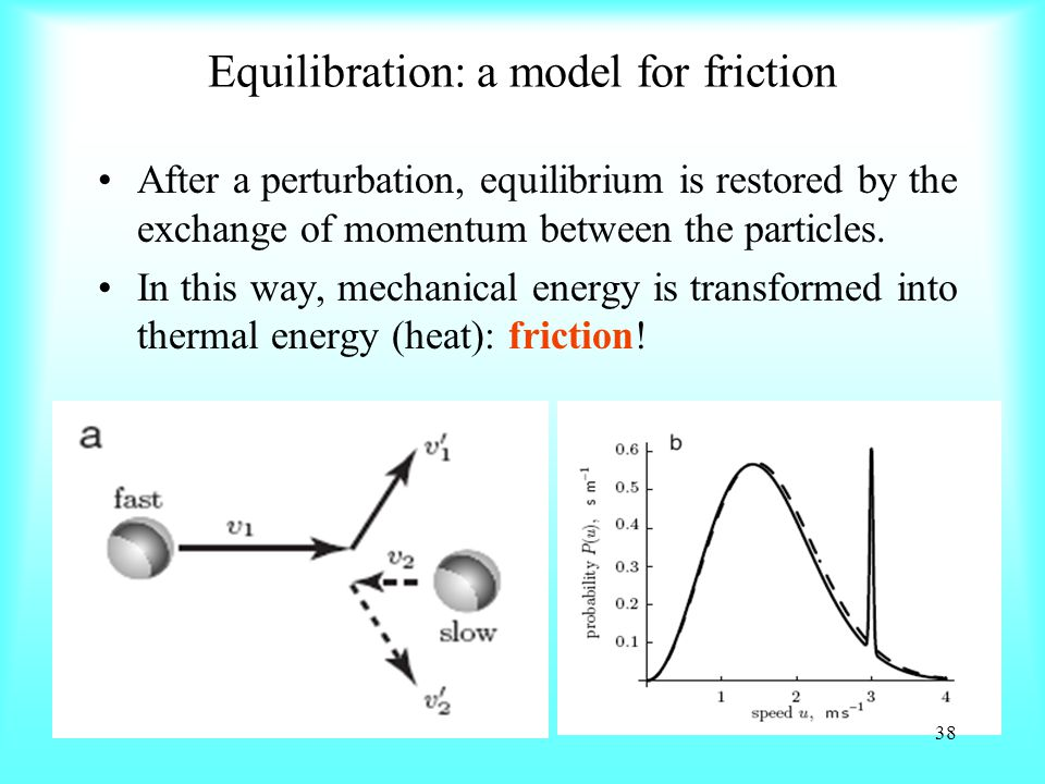 Equilibration: a model for friction