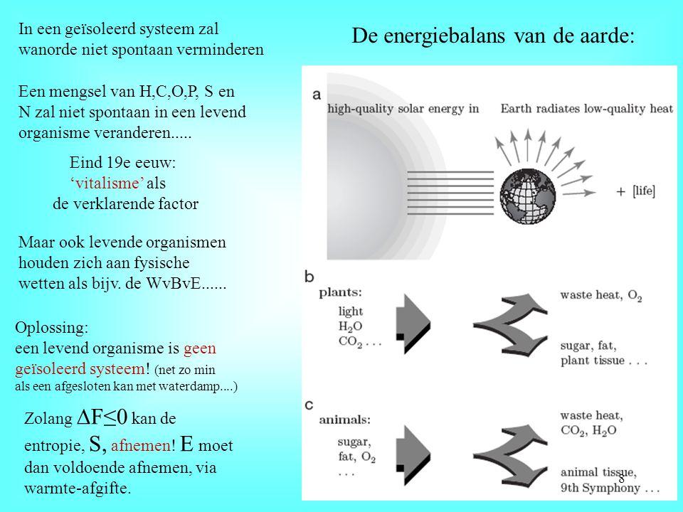 De energiebalans van de aarde: