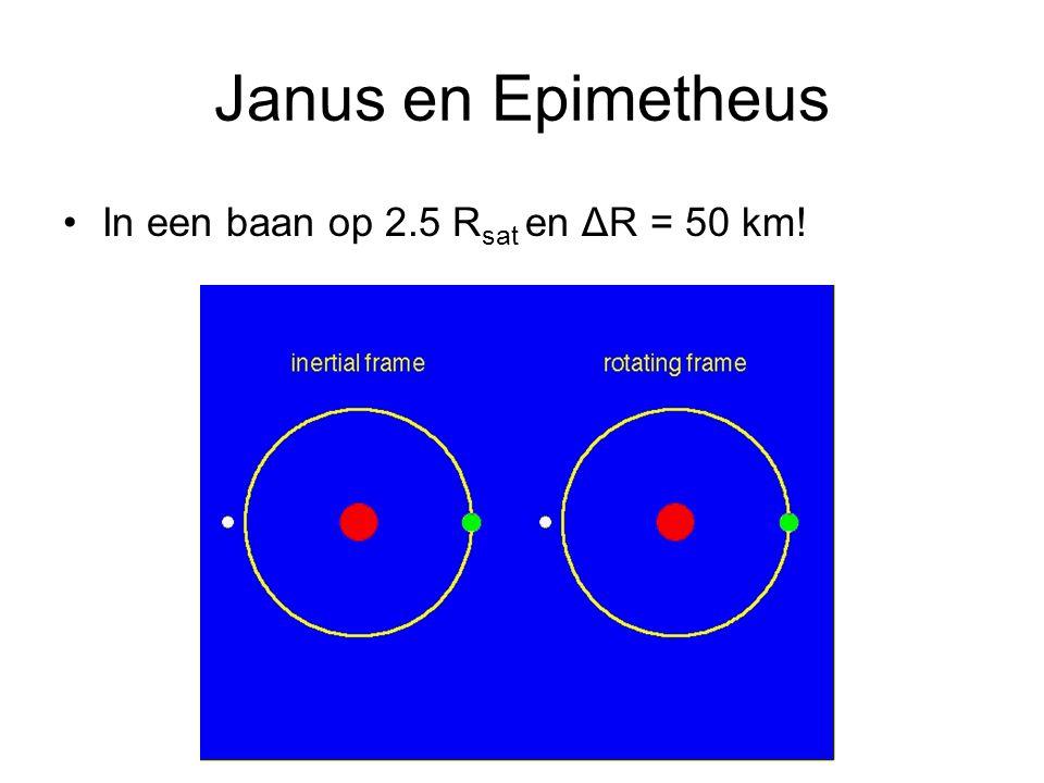 Janus en Epimetheus In een baan op 2.5 Rsat en ΔR = 50 km!