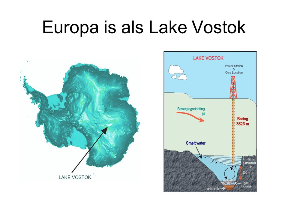 Europa is als Lake Vostok