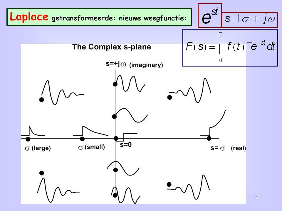 Laplace getransformeerde: nieuwe weegfunctie: