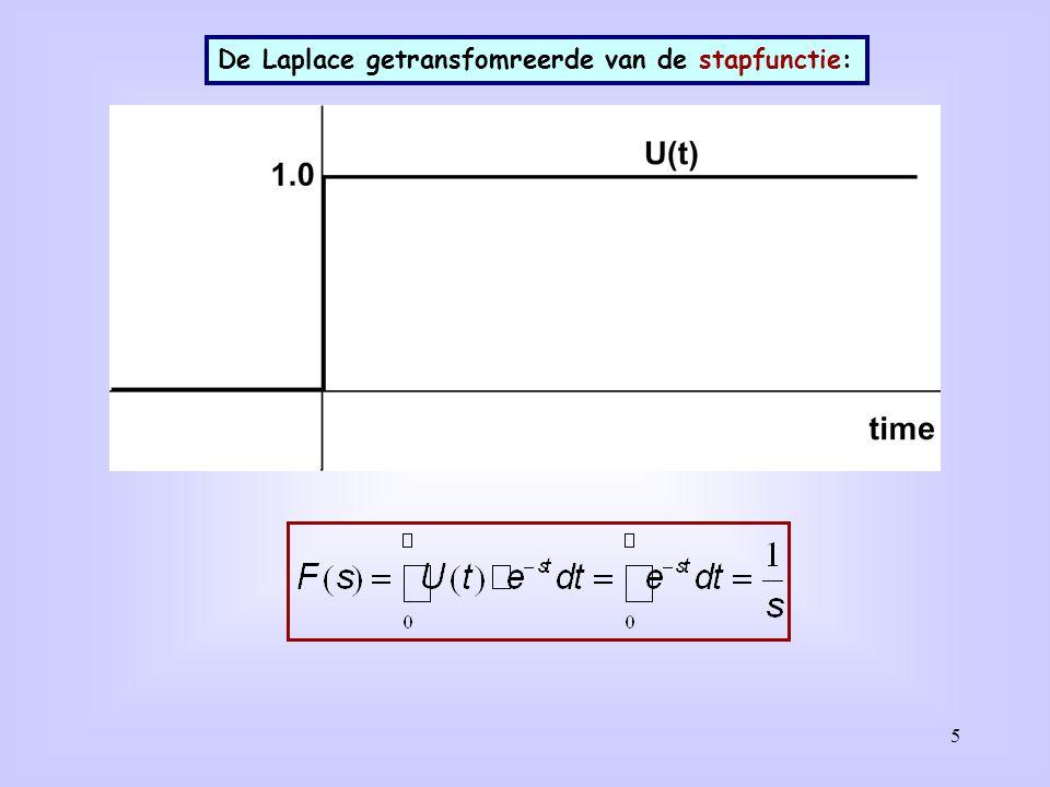 De Laplace getransfomreerde van de stapfunctie: