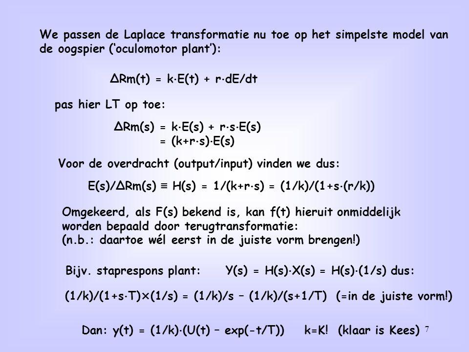 We passen de Laplace transformatie nu toe op het simpelste model van