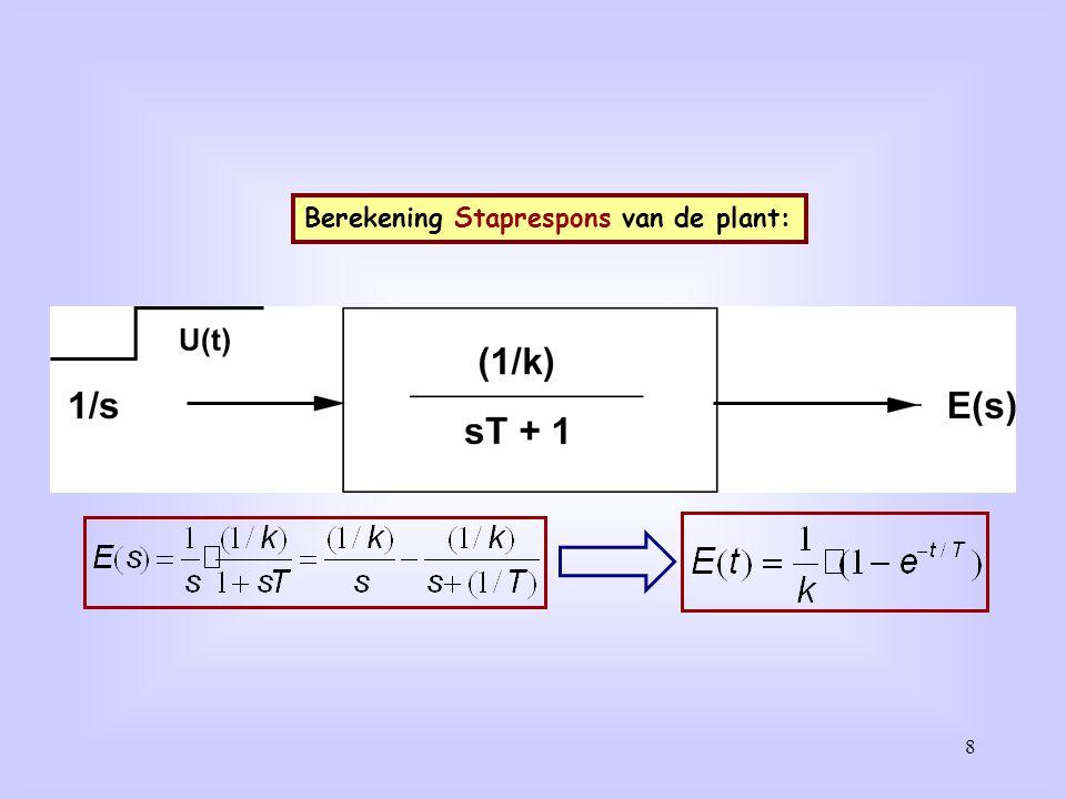 Berekening Staprespons van de plant: