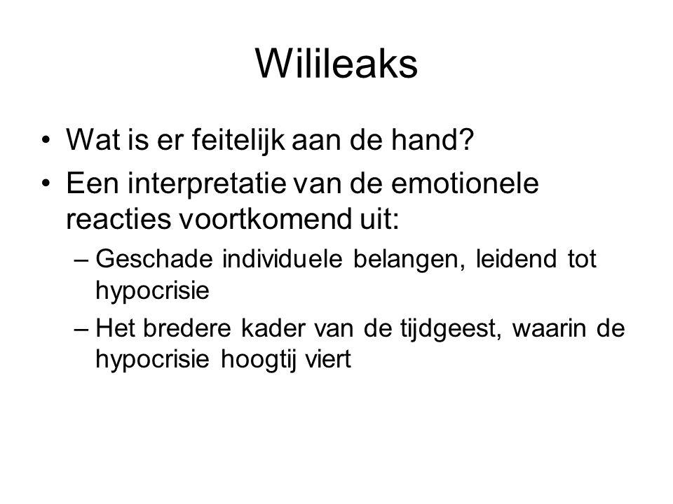 Wilileaks Wat is er feitelijk aan de hand