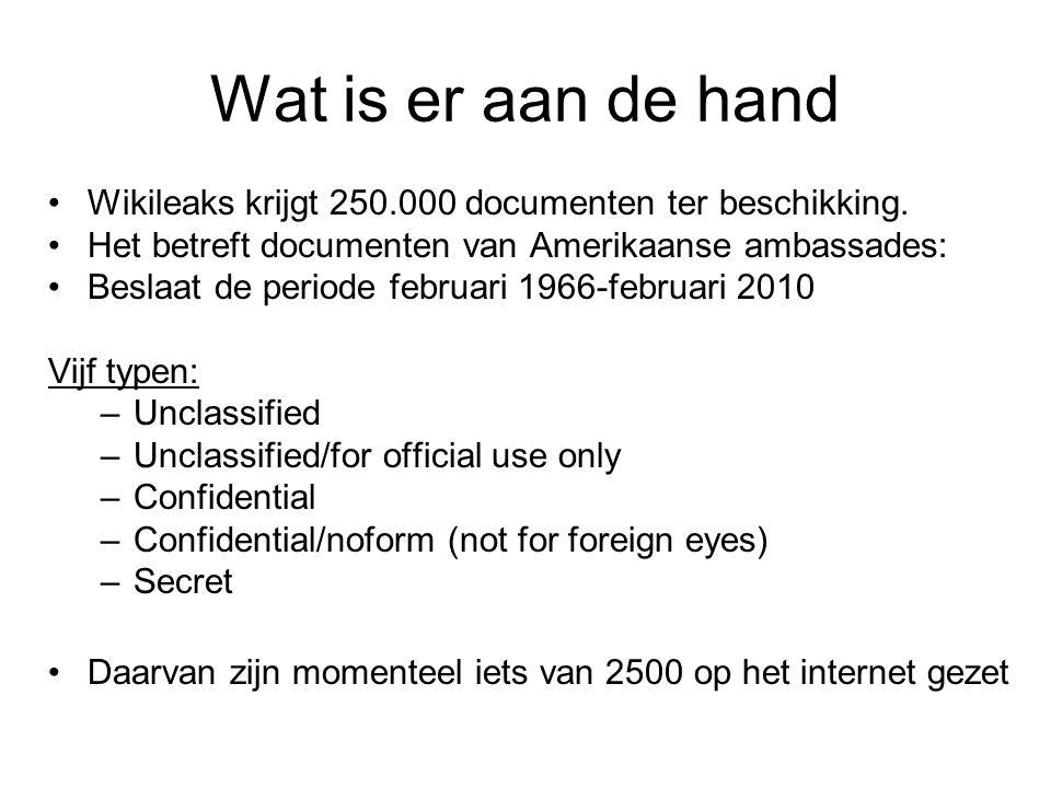 Wat is er aan de hand Wikileaks krijgt 250.000 documenten ter beschikking. Het betreft documenten van Amerikaanse ambassades: