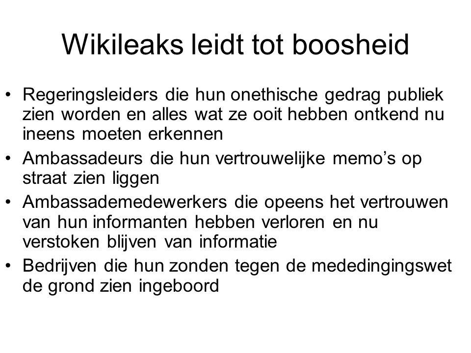 Wikileaks leidt tot boosheid