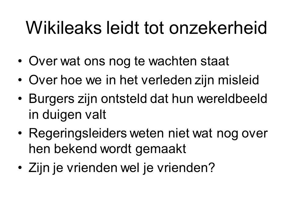 Wikileaks leidt tot onzekerheid