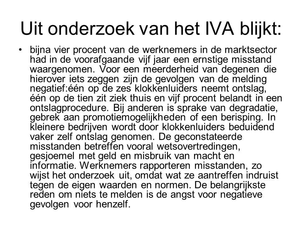 Uit onderzoek van het IVA blijkt: