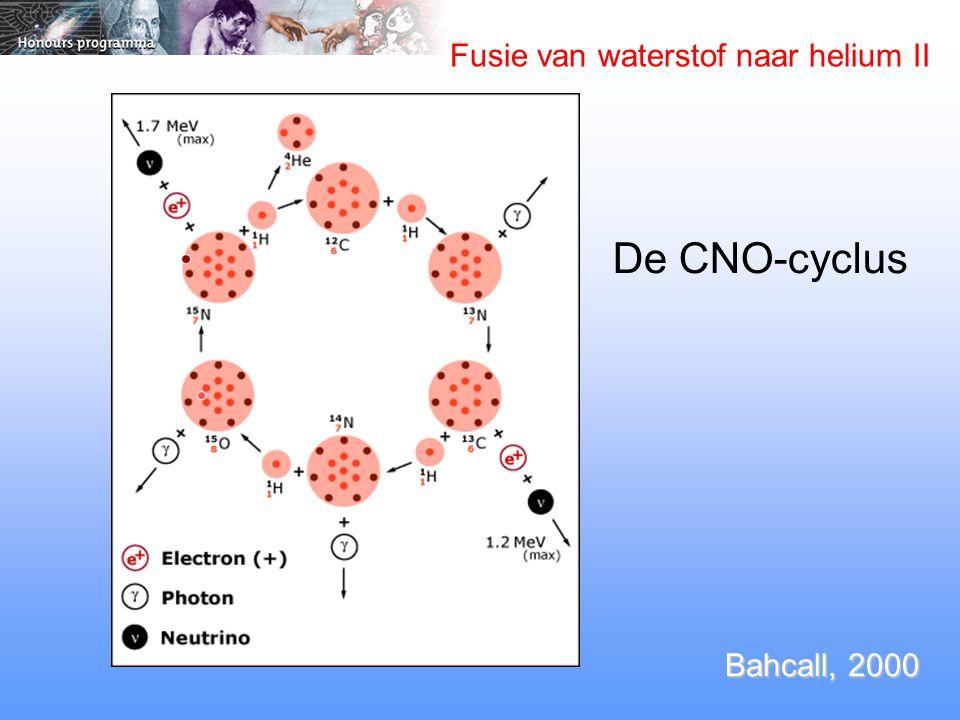 Fusie van waterstof naar helium II